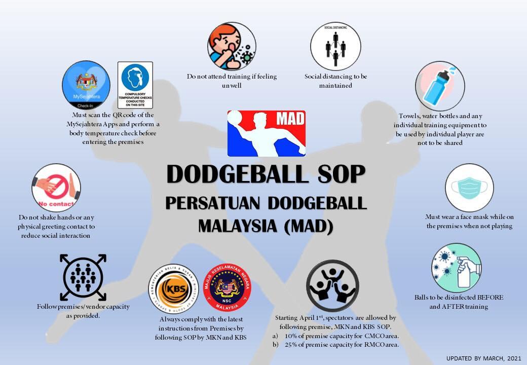 Dodgeball SOP